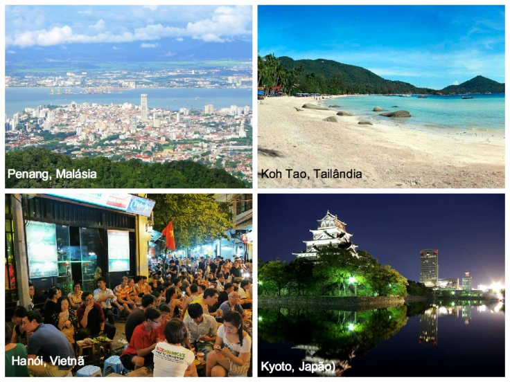Itinerary - Remote Year 2015, Asia