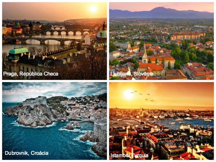 Itinerary - Remote year 2015 - Europe